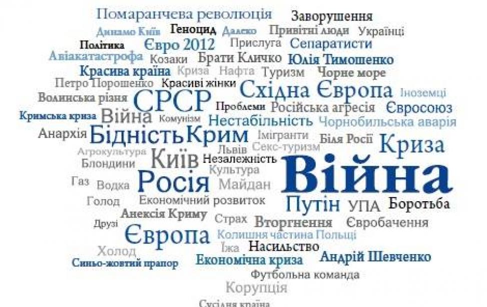 """""""Що європейці думають про Україну?"""""""